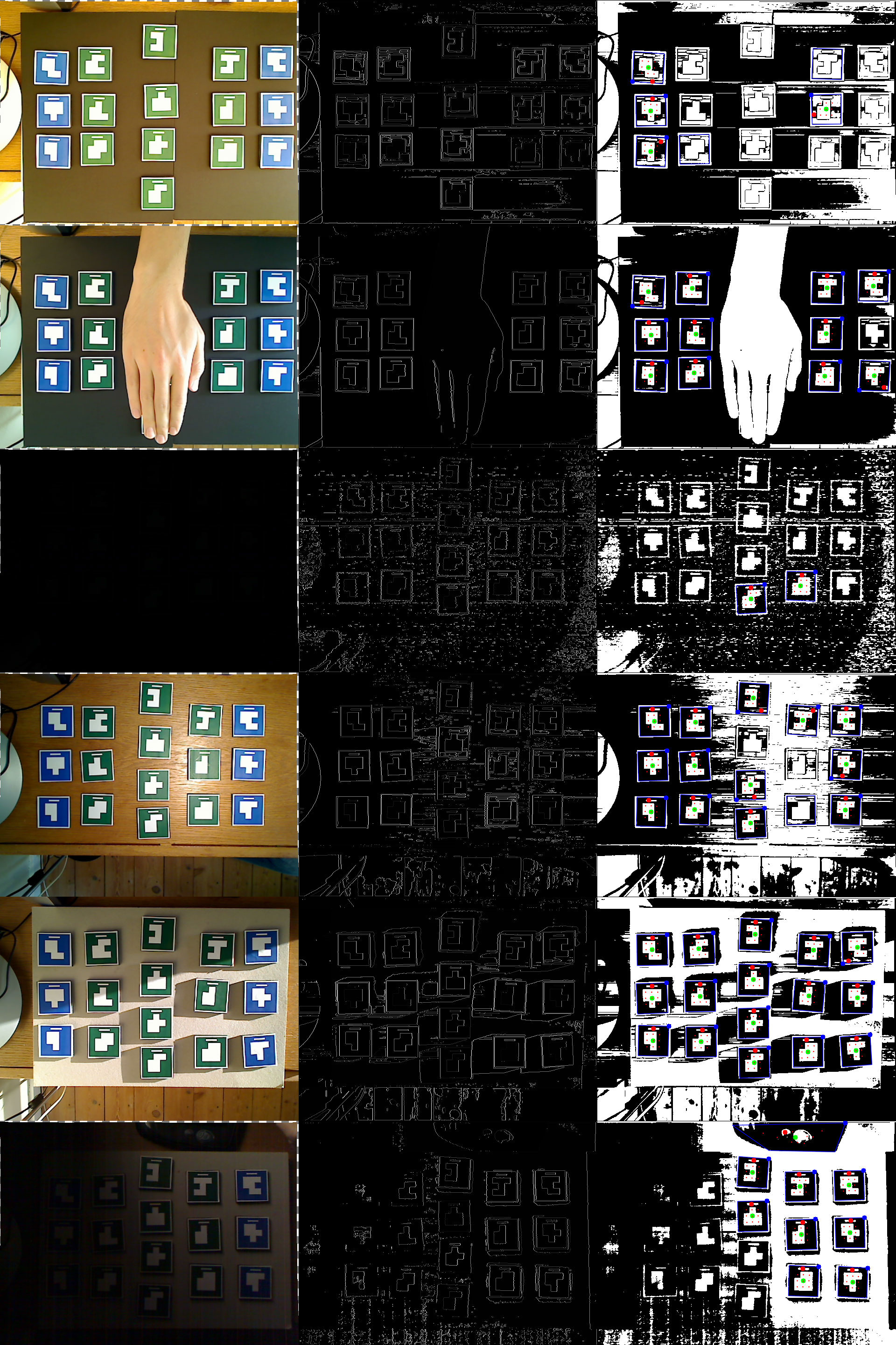 Various lighting scenarios to determine robustness of tag detection algorithm. For each scenario, three pictures are shown. Camera image (with radial distortion compensation), Edge detected image, and the final tag detection result. 1) (Top image) Regular lighting conditions, black backboard. 2) Regular lighting conditions, black backboard with hand. 3) Dark lighting conditions. 4) Spot-light conditions. 5) Half shadowed lighting conditions. 6) Very poor lighting conditions.