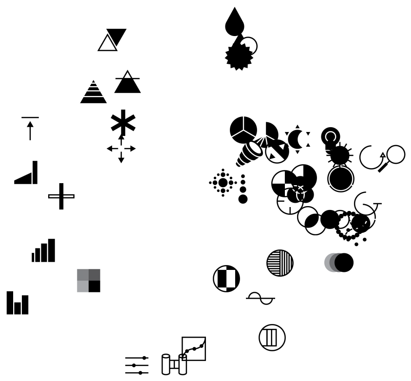 Euclidean embedding of icons according to an estimated distance function